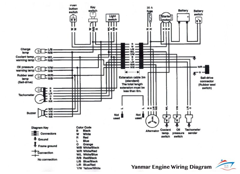 yanmarenginewiringdia white yanmar marine engine instrument panel, white gauges ac dc westerbeke generator wiring diagram at cos-gaming.co